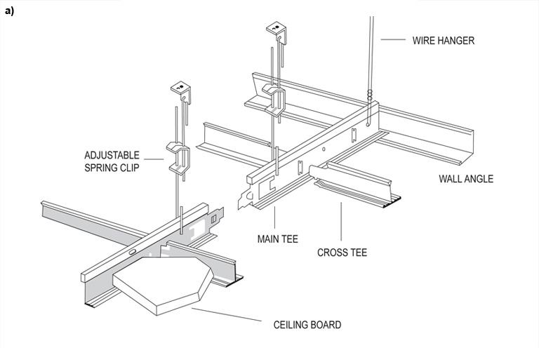 Ceiling Suspension | Lader Blog